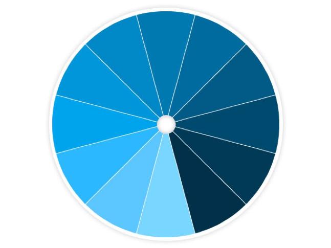 </p> <p><center>Monochromatic</center>
